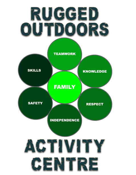 8c316315e43b Here are our guiding principles ethos that we work to and as you can see  Family is right at the centre. We hope that in time more parents will  attend ...